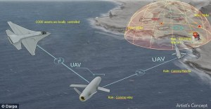 25149B1C00000578-2926744-Darpa_is_hosting_meetings_to_discuss_how_aircraft_could_work_tog-m-22_1422277925045