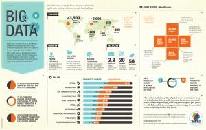 big-data-infographic-infographicsmania