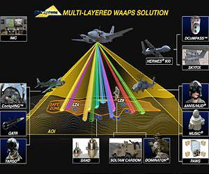 multi-layered-waaps-wide-area-aerial-persistent-surveillance-lg