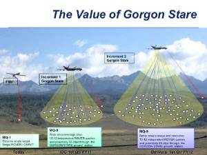 valuegorgon-pic-600